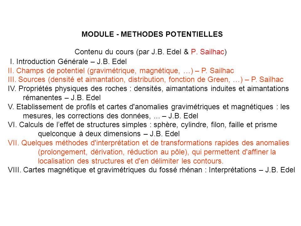 Contenu du cours (par J.B. Edel & P. Sailhac)