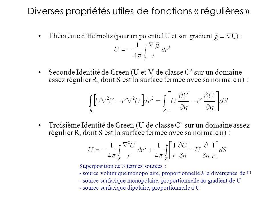 Diverses propriétés utiles de fonctions « régulières »