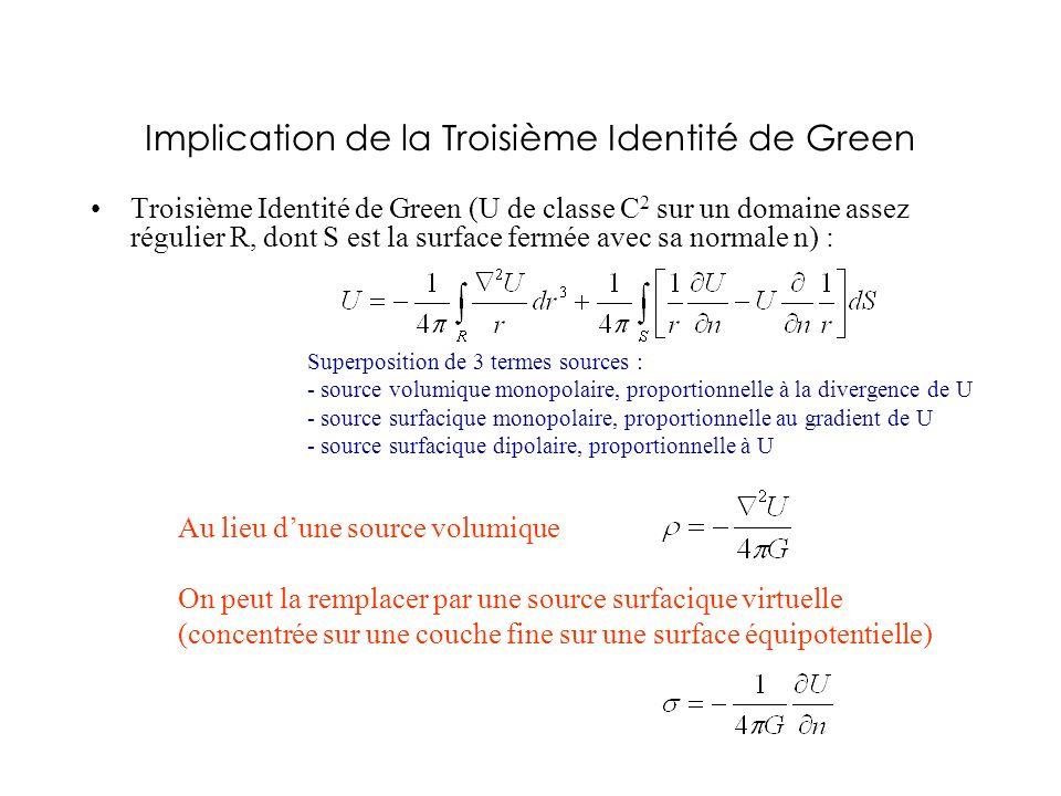 Implication de la Troisième Identité de Green