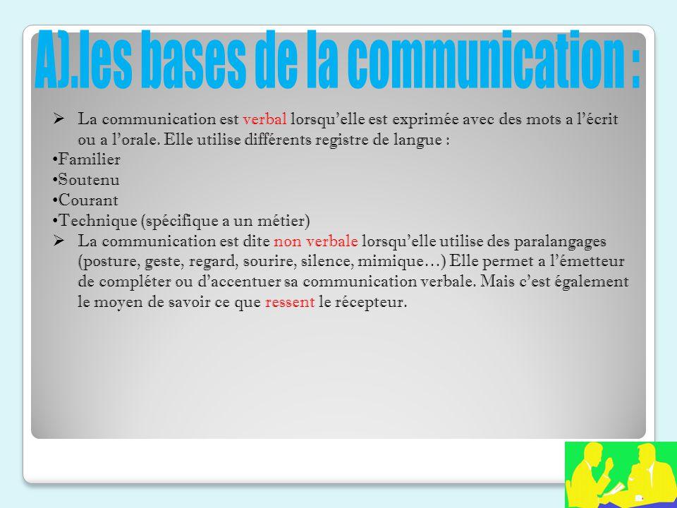 A).les bases de la communication :