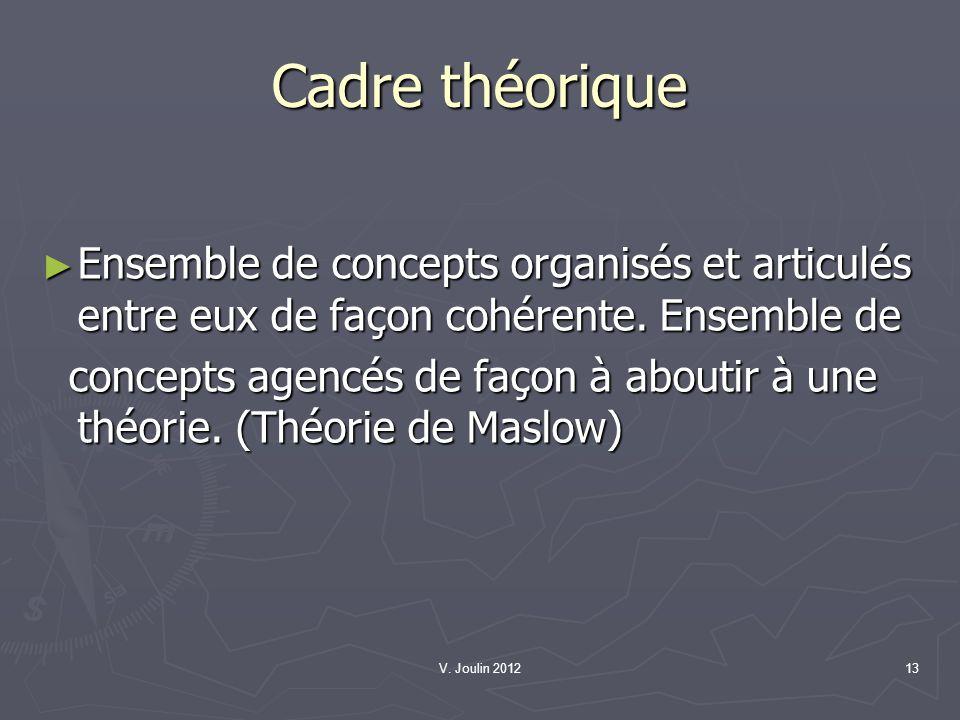 Cadre théorique Ensemble de concepts organisés et articulés entre eux de façon cohérente. Ensemble de.