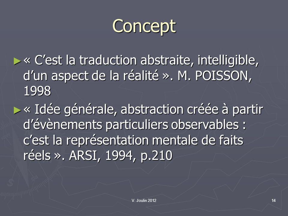 Concept « C'est la traduction abstraite, intelligible, d'un aspect de la réalité ». M. POISSON, 1998.