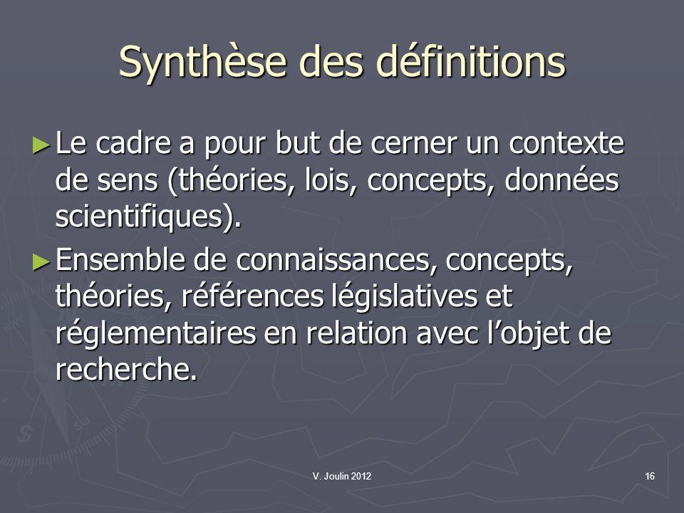 Synthèse des définitions