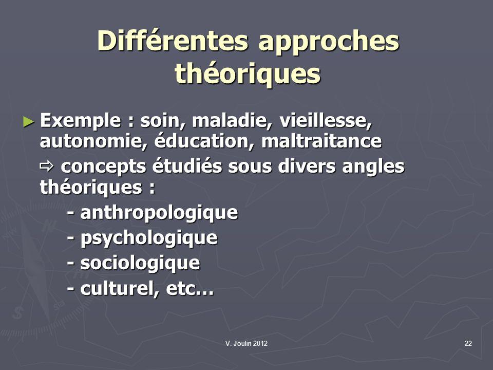Différentes approches théoriques