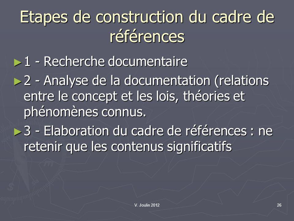Etapes de construction du cadre de références