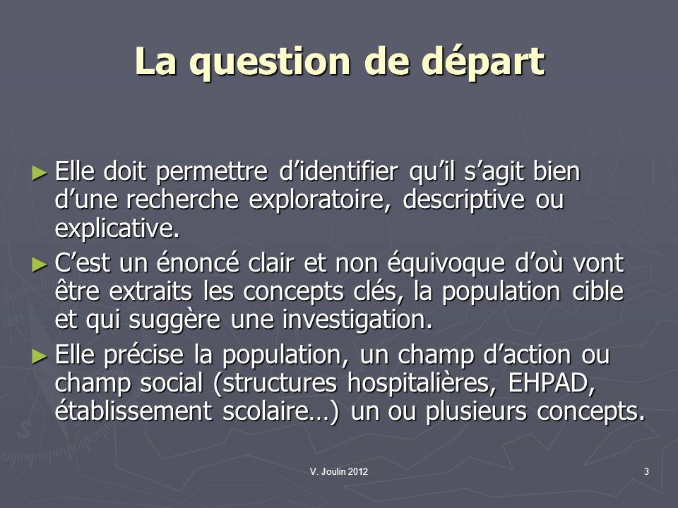 La question de départ Elle doit permettre d'identifier qu'il s'agit bien d'une recherche exploratoire, descriptive ou explicative.