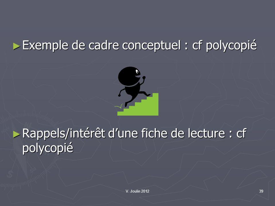 Exemple de cadre conceptuel : cf polycopié