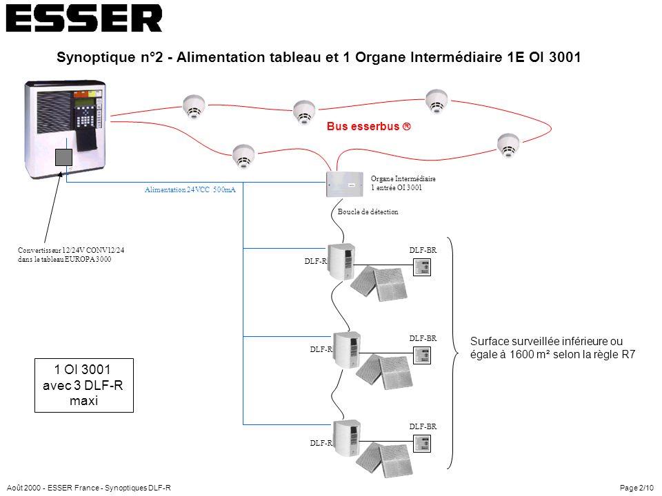 Synoptique n°2 - Alimentation tableau et 1 Organe Intermédiaire 1E OI 3001