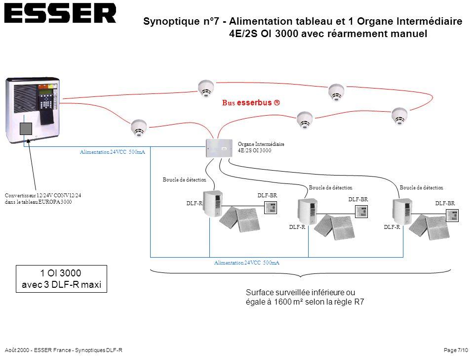 Synoptique n°7 - Alimentation tableau et 1 Organe Intermédiaire