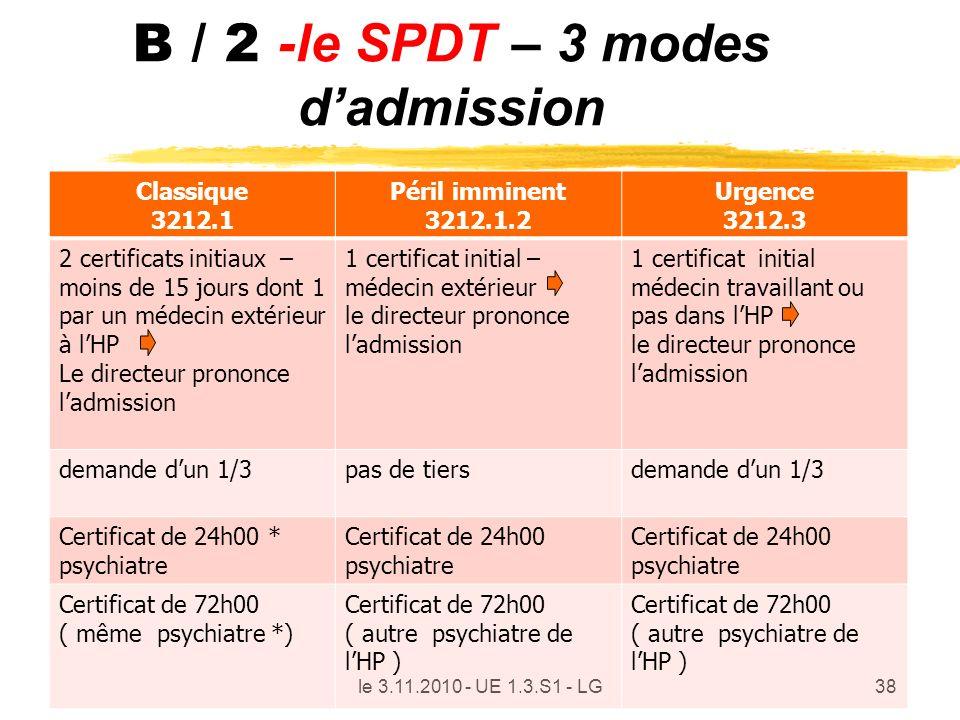 B / 2 -le SPDT – 3 modes d'admission