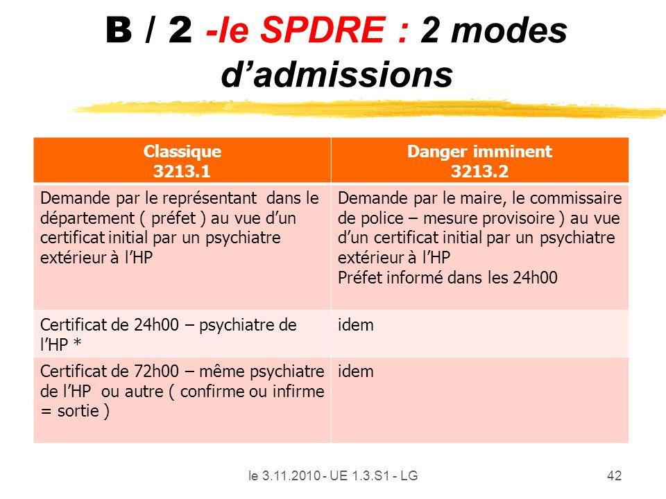 B / 2 -le SPDRE : 2 modes d'admissions