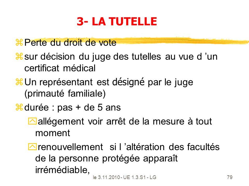 3- LA TUTELLE Perte du droit de vote
