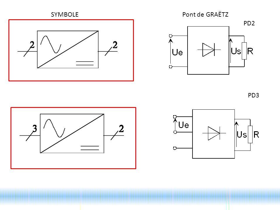 SYMBOLE Pont de GRAËTZ PD2 PD3