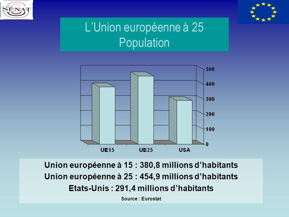 L'Union européenne à 25 Population