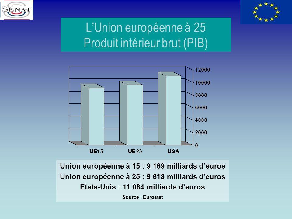 L'Union européenne à 25 Produit intérieur brut (PIB)