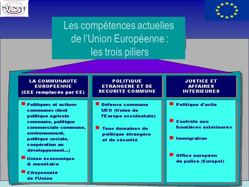 Les compétences actuelles de l'Union Européenne : les trois piliers