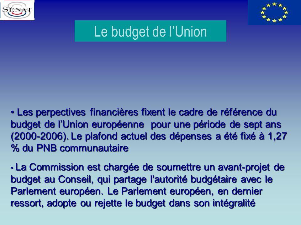 Le budget de l'Union
