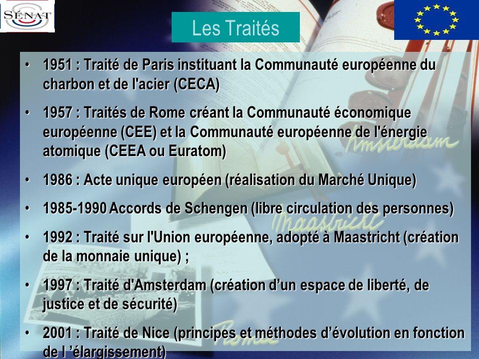 Les Traités 1951 : Traité de Paris instituant la Communauté européenne du charbon et de l acier (CECA)