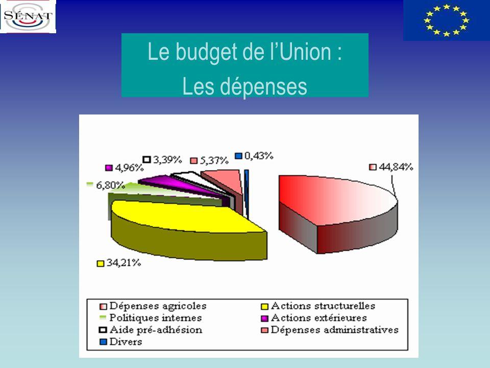 Le budget de l'Union : Les dépenses