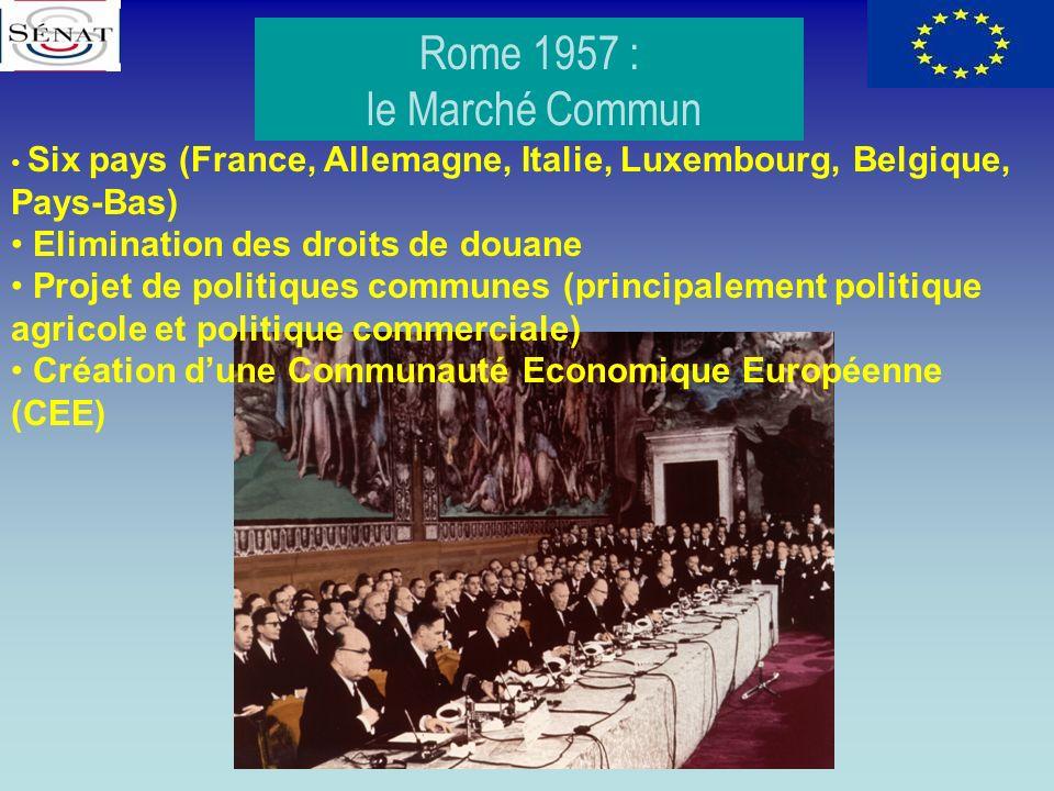 Rome 1957 : le Marché Commun Elimination des droits de douane