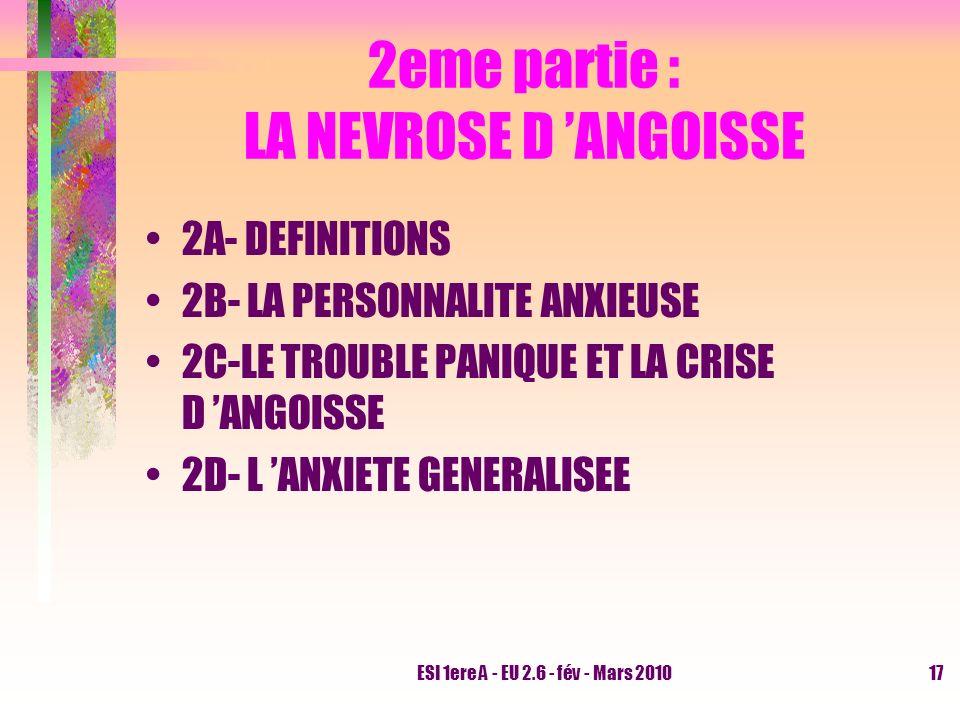2eme partie : LA NEVROSE D 'ANGOISSE