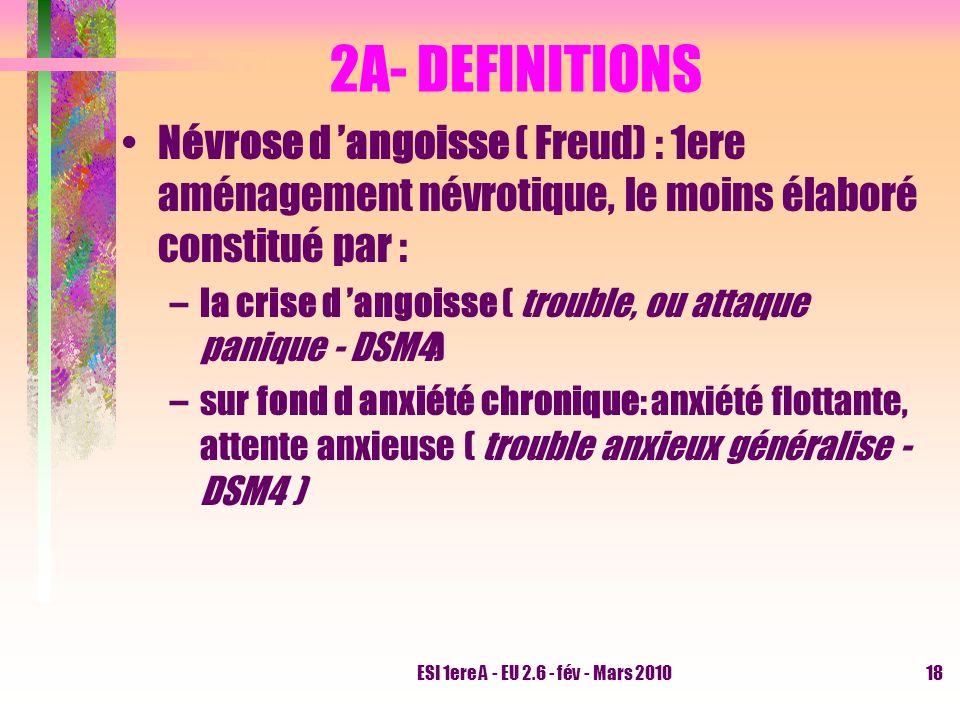 2A- DEFINITIONS Névrose d 'angoisse ( Freud) : 1ere aménagement névrotique, le moins élaboré constitué par :