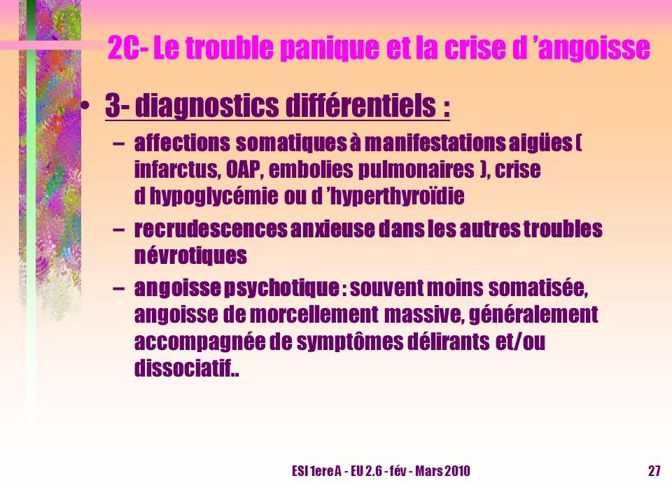 2C- Le trouble panique et la crise d 'angoisse