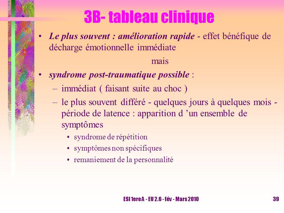 3B- tableau clinique Le plus souvent : amélioration rapide - effet bénéfique de décharge émotionnelle immédiate.