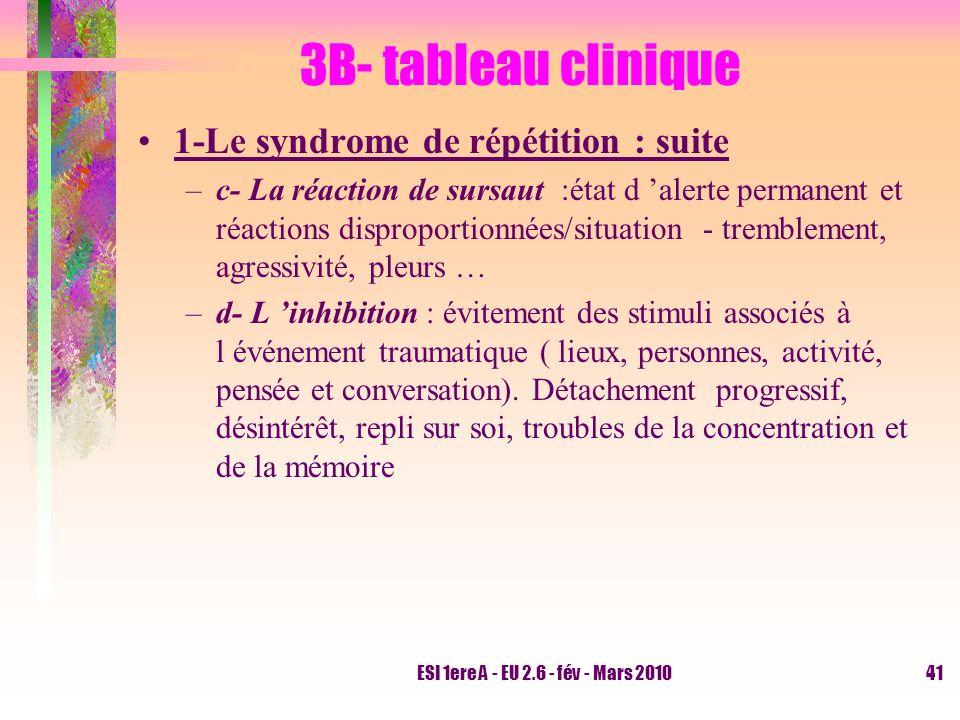 3B- tableau clinique 1-Le syndrome de répétition : suite