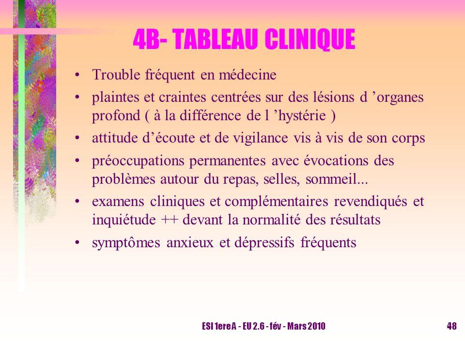 4B- TABLEAU CLINIQUE Trouble fréquent en médecine