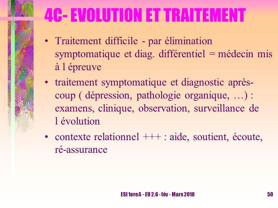 4C- EVOLUTION ET TRAITEMENT