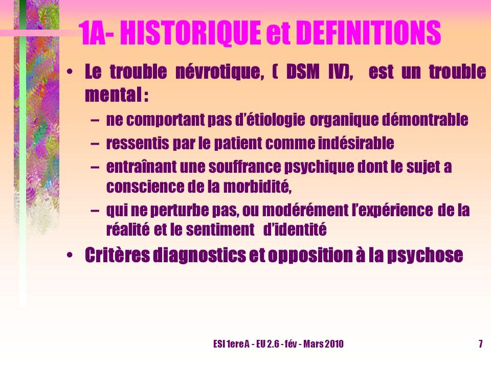1A- HISTORIQUE et DEFINITIONS
