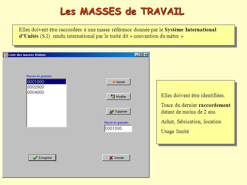 Les MASSES de TRAVAIL