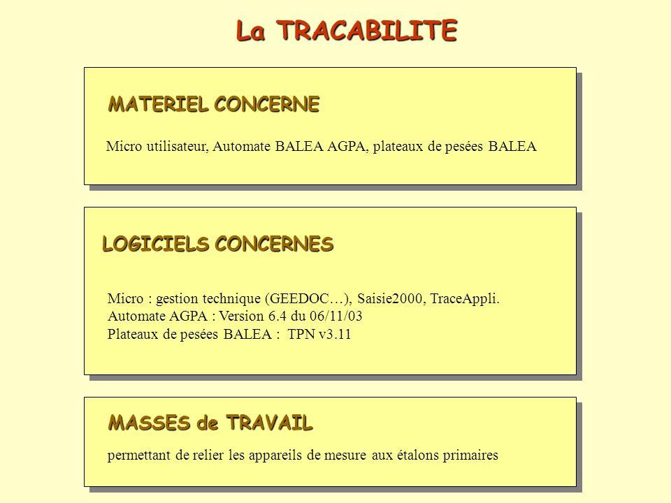 La TRACABILITE MATERIEL CONCERNE LOGICIELS CONCERNES MASSES de TRAVAIL