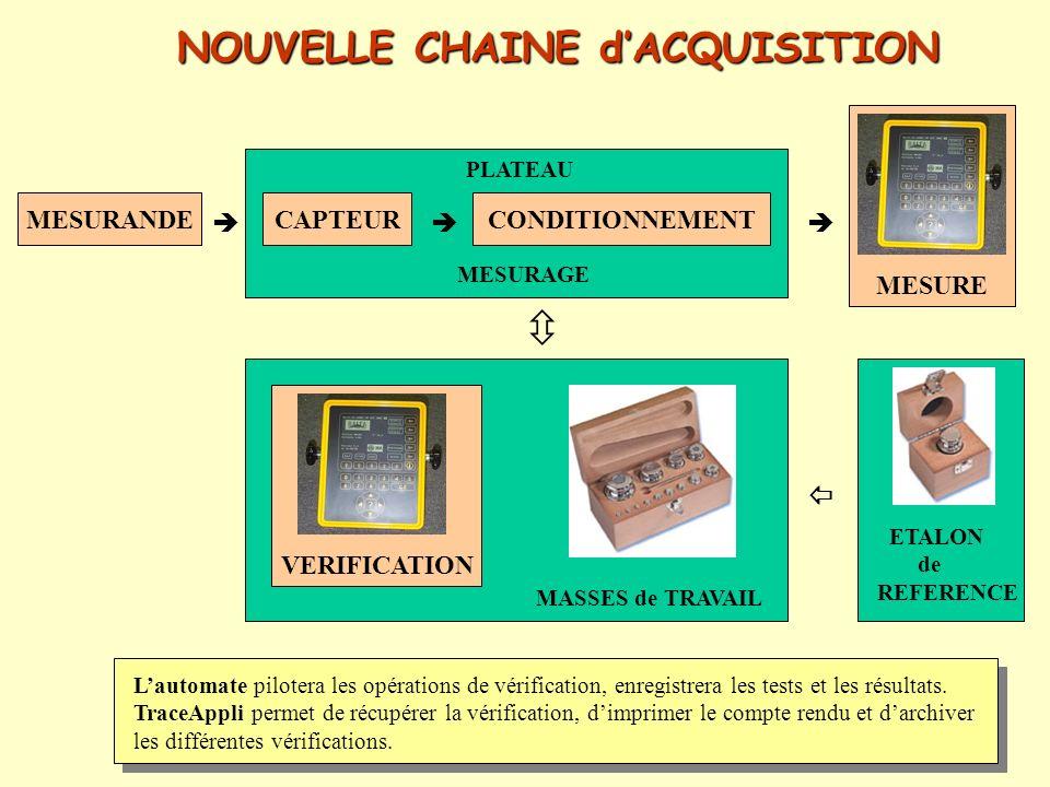 NOUVELLE CHAINE d'ACQUISITION