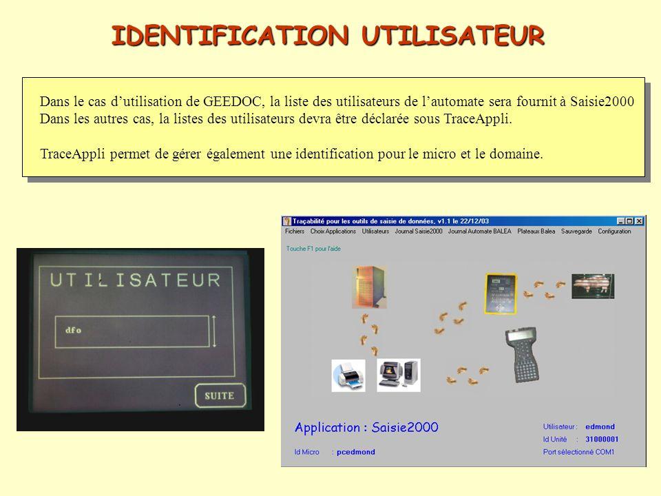 IDENTIFICATION UTILISATEUR