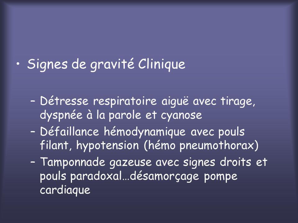 Signes de gravité Clinique