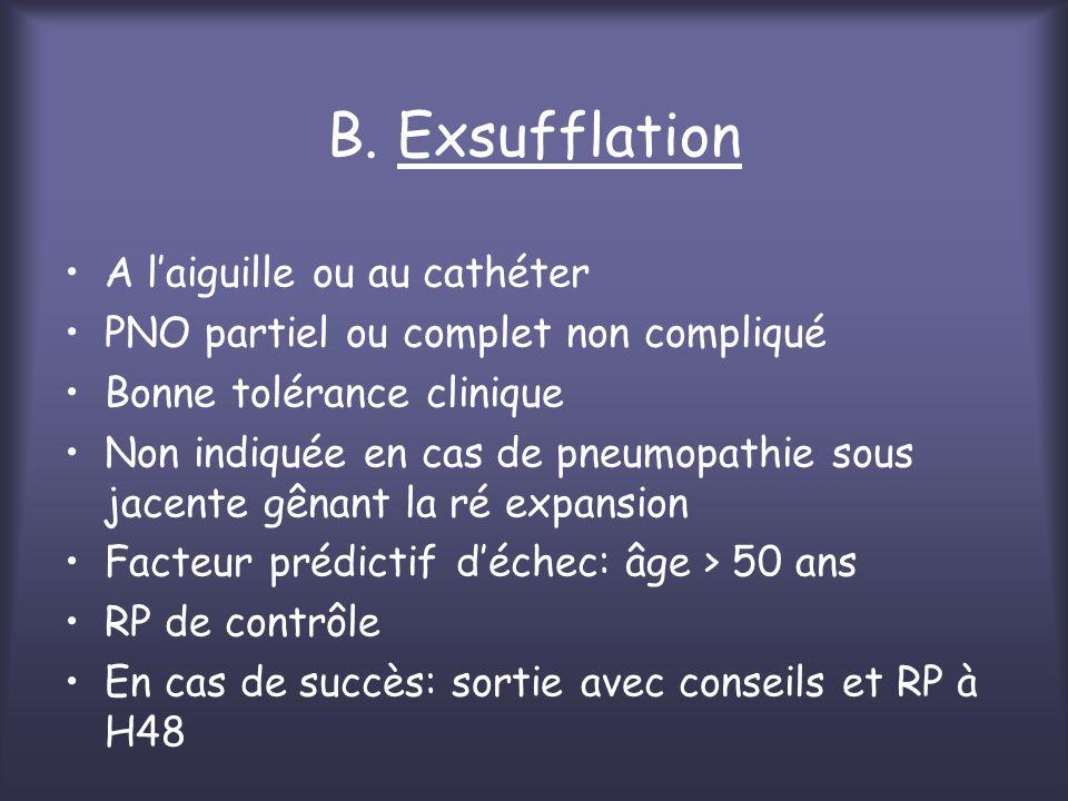 B. Exsufflation A l'aiguille ou au cathéter