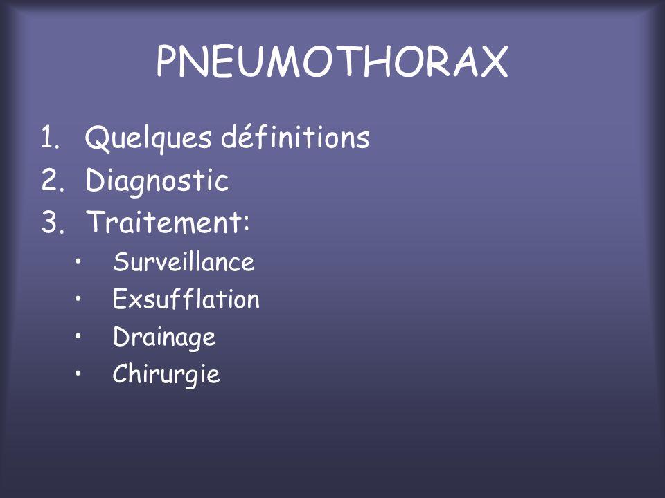 PNEUMOTHORAX Quelques définitions Diagnostic Traitement: Surveillance