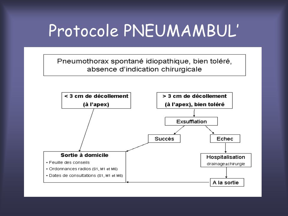 Protocole PNEUMAMBUL'