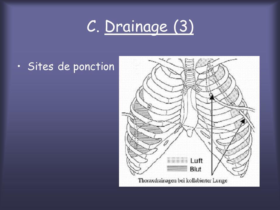 C. Drainage (3) Sites de ponction