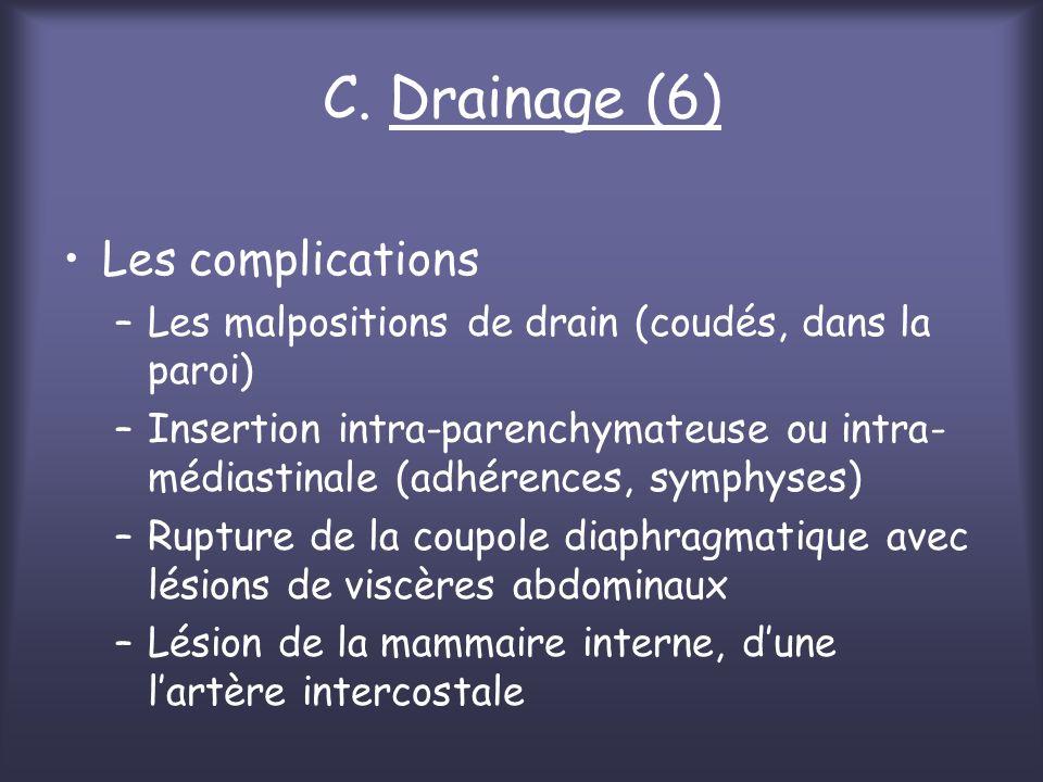 C. Drainage (6) Les complications