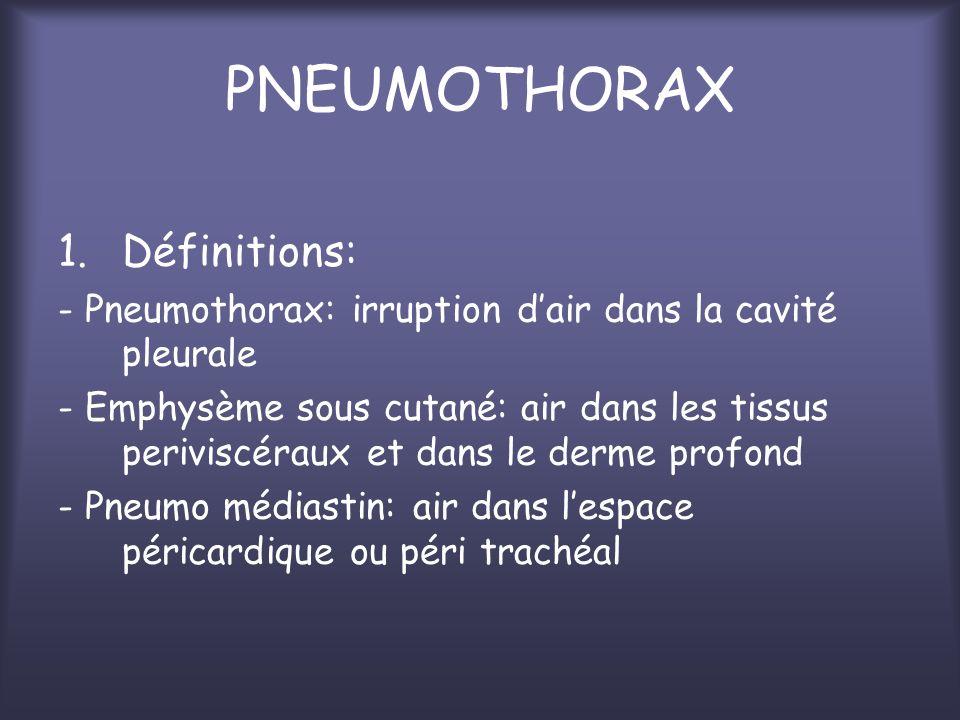 PNEUMOTHORAX Définitions: