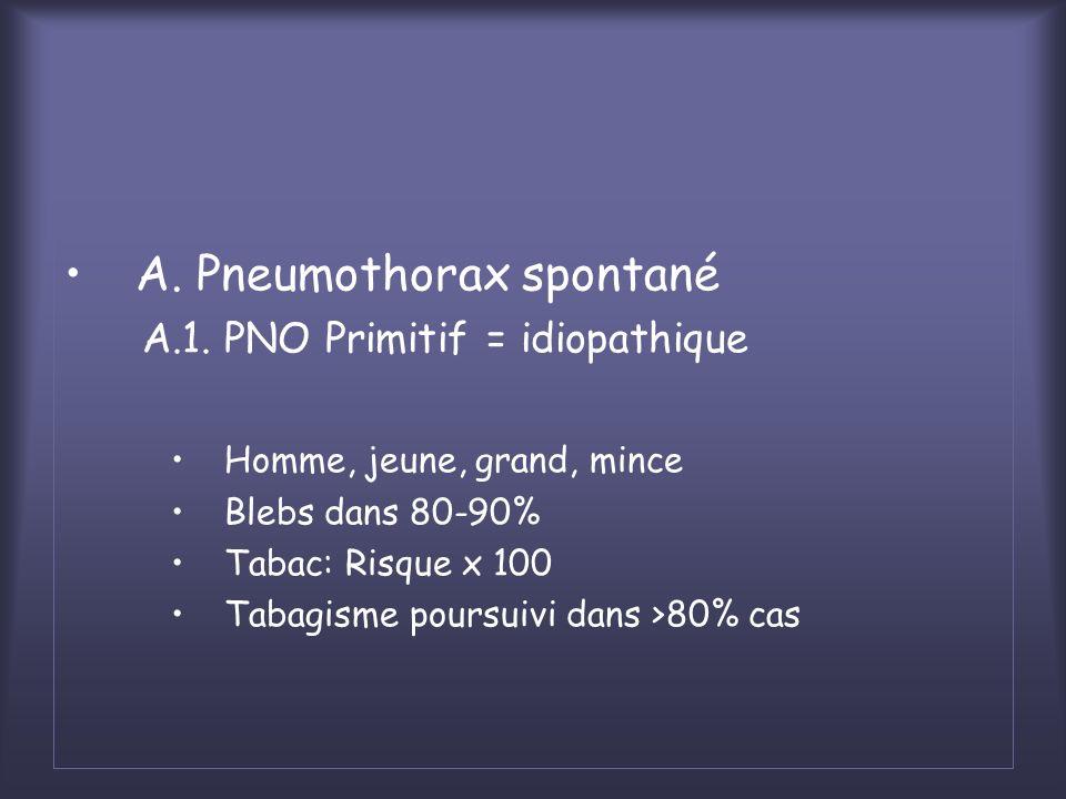 A. Pneumothorax spontané