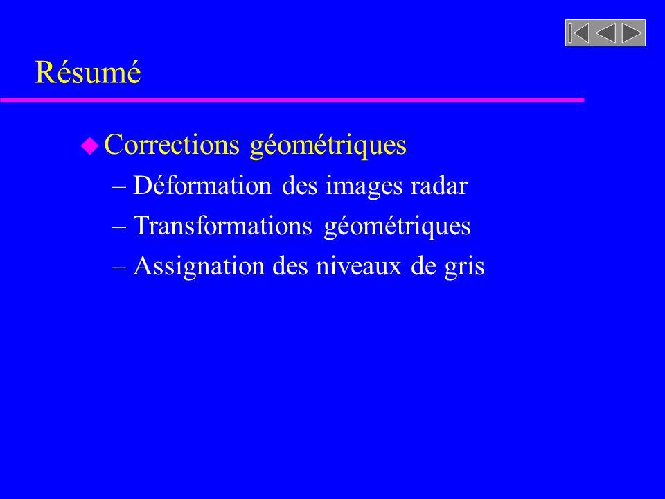 Résumé Corrections géométriques Déformation des images radar