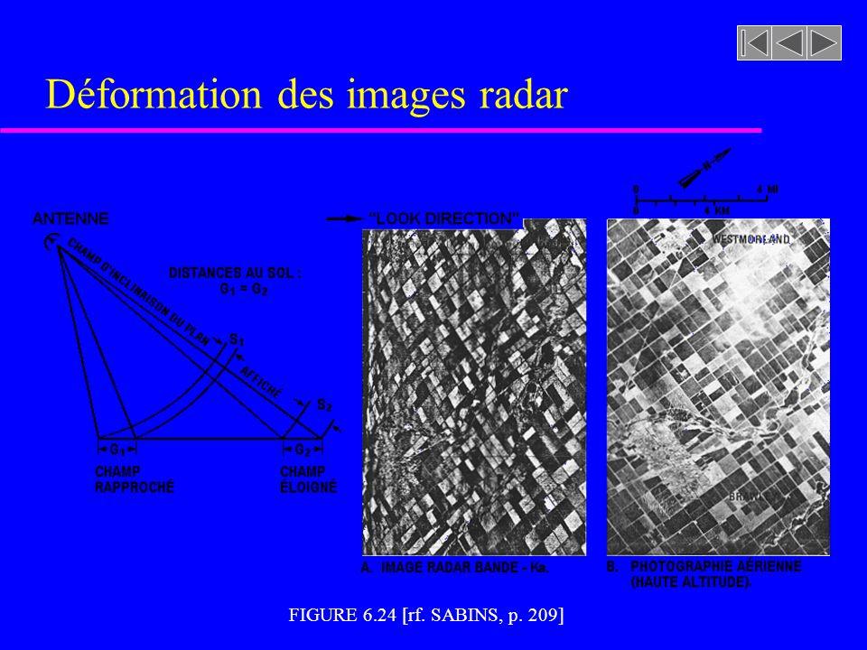Déformation des images radar