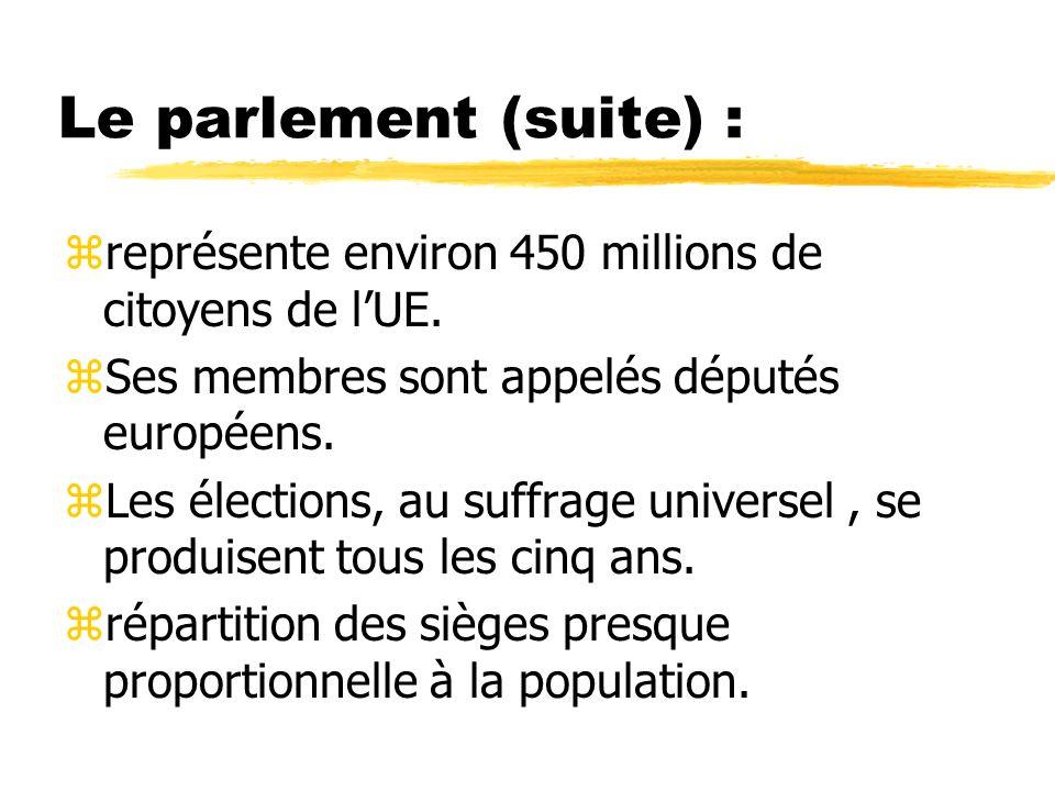 Le parlement (suite) :représente environ 450 millions de citoyens de l'UE. Ses membres sont appelés députés européens.