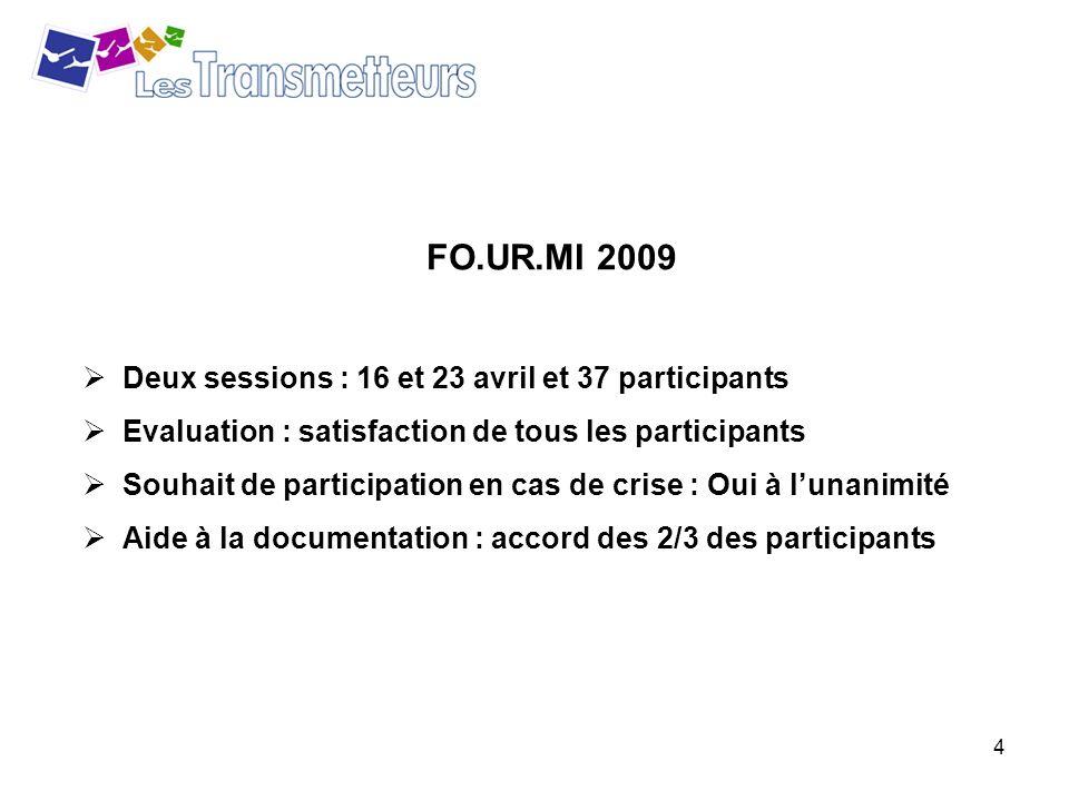 FO.UR.MI 2009 Deux sessions : 16 et 23 avril et 37 participants