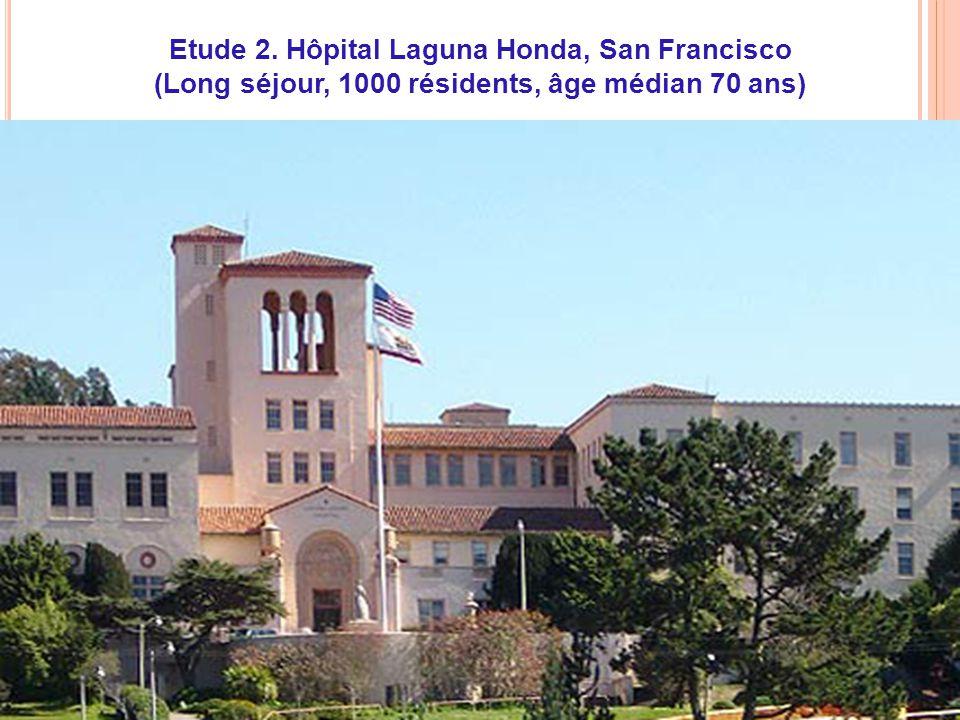 Etude 2. Hôpital Laguna Honda, San Francisco (Long séjour, 1000 résidents, âge médian 70 ans)