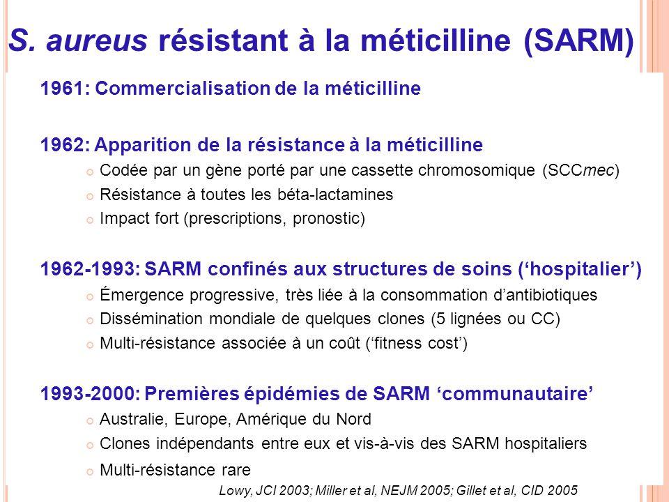 S. aureus résistant à la méticilline (SARM) Historique des SARM